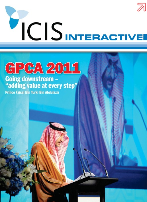 GPCA interactive
