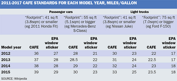Base oils 2014: Move to lighter base stocks accelerates