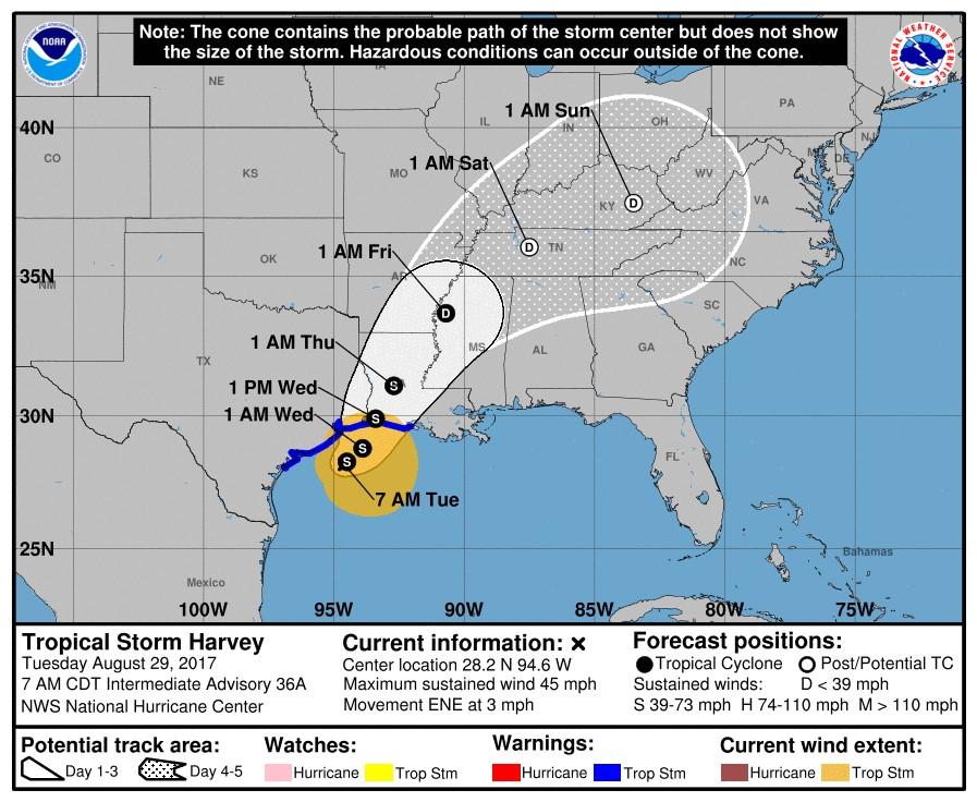 Hurricane Harvey forecast 29 August