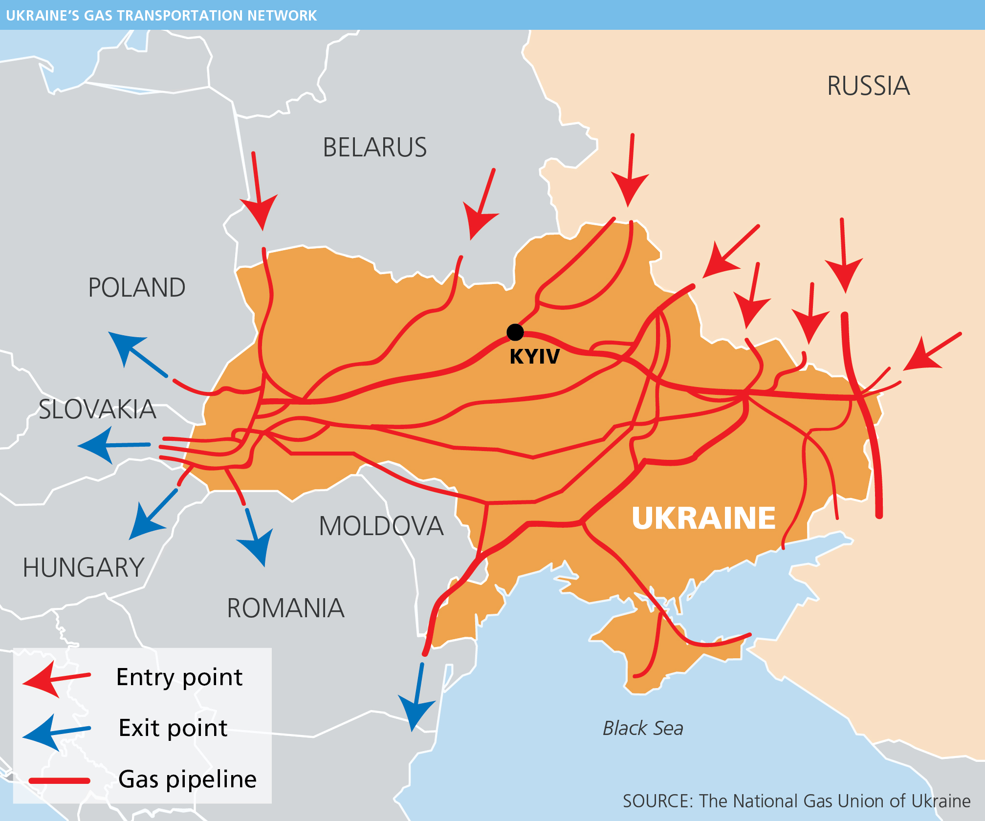 Icis Explains Eu Russia And Ukraine S Gas Transit Negotiations Icis