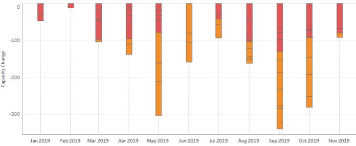 H1 2019 western Europe olefins production down 7-8% year on year - ICIS