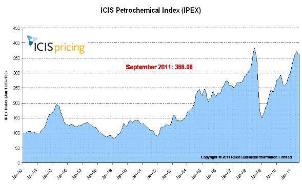 September IPEX
