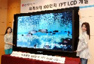 LCD TVs are an end market for MMA