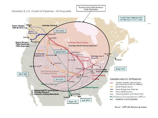 N America crude pipelines and oil costs
