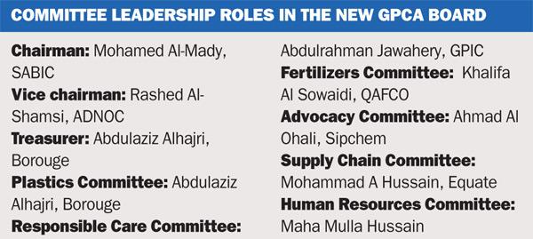 GPCA leadership