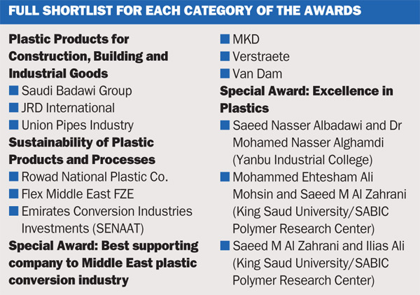 GPCA plastics awards shortlist