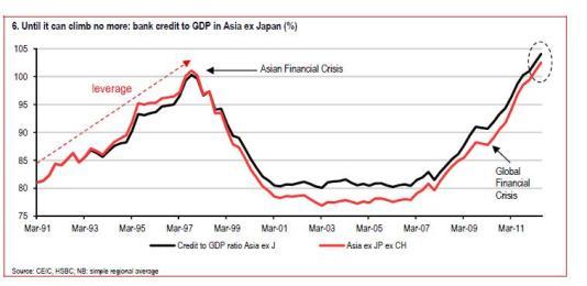 AFC graph