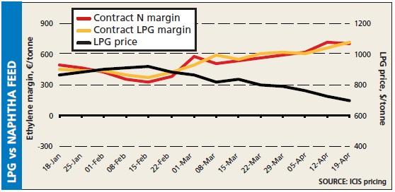 LPG v N 19 Apr 2013