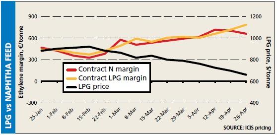 LPG v N 26 Apr 2013