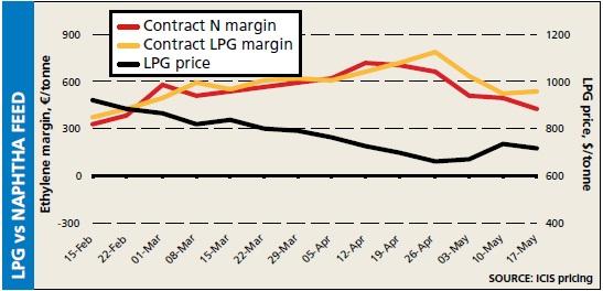 LPG v N 17 May 2013