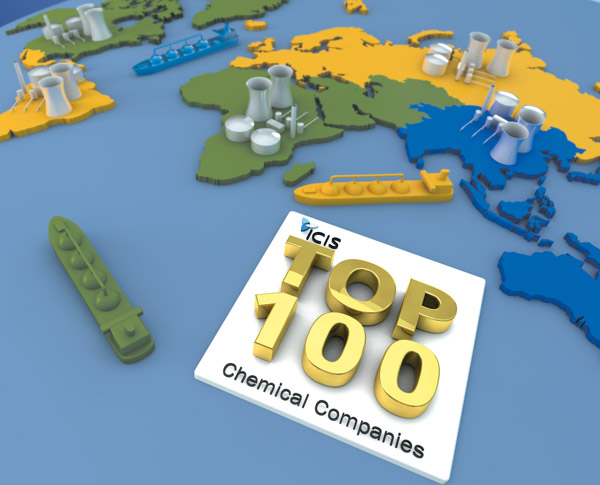 Top 100 chem companies