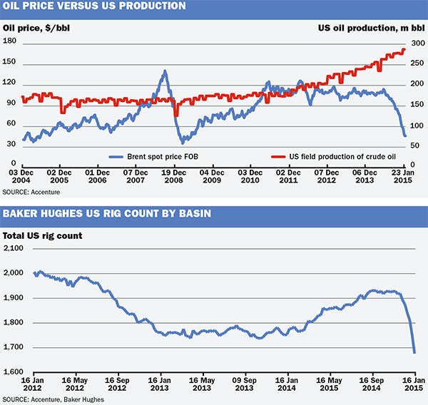 Photos Of Propane Vs Natural Gas Price