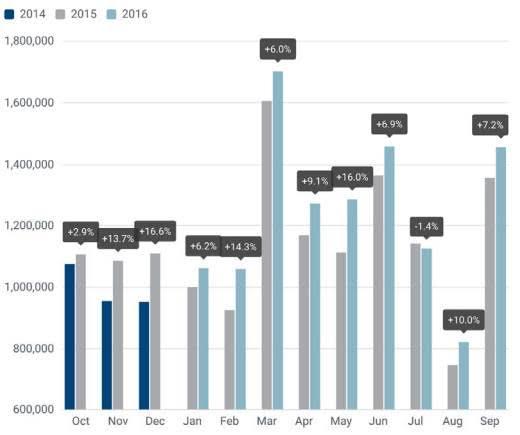 ACEA statistics