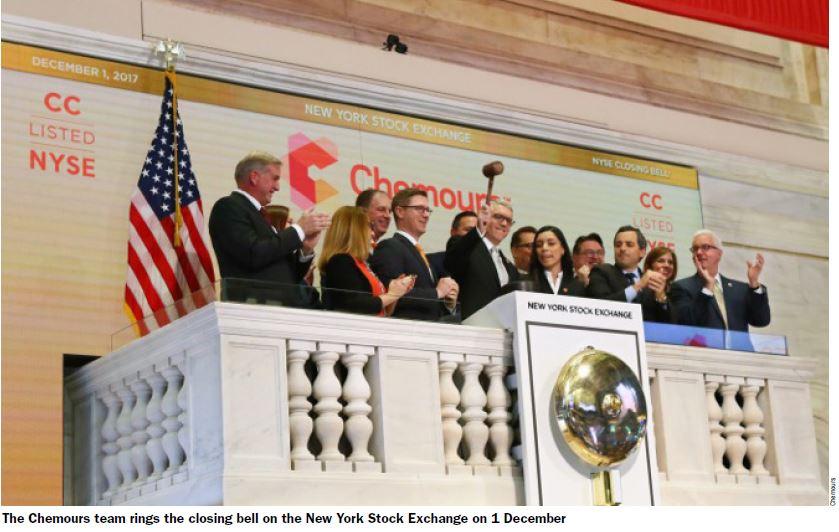 CC NYSE