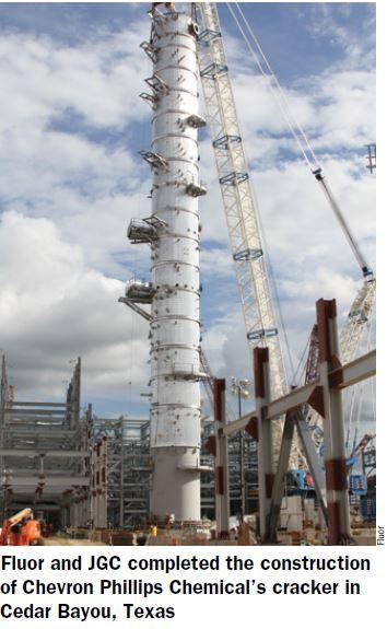 Fluor construction